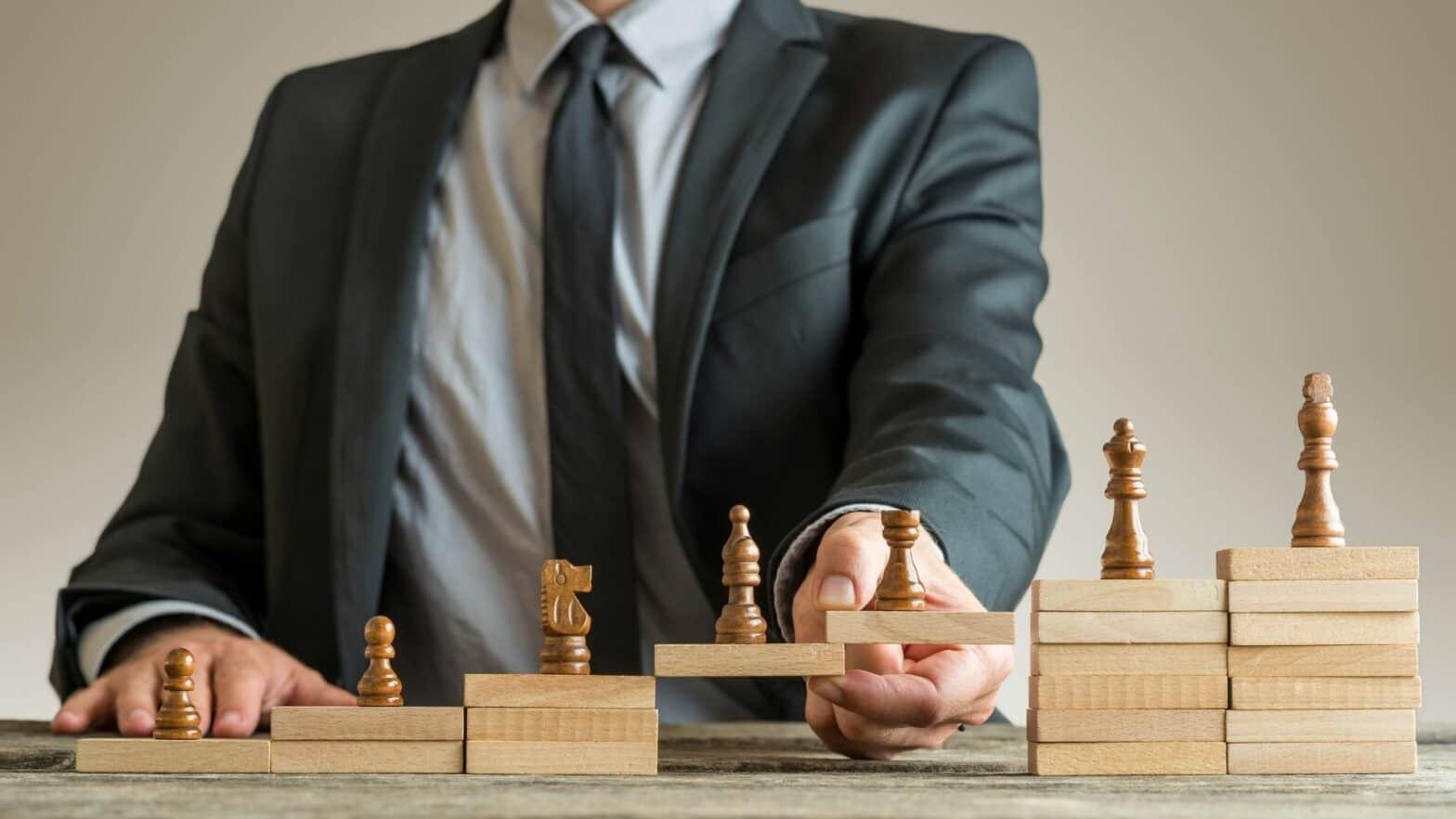 Überblick über das Investment Banking, Hierarchie Stufen (1)