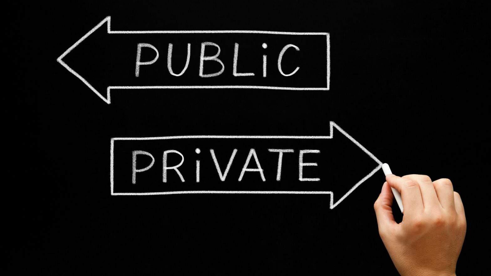 Überblick über das Investment Banking, Private and Public Market